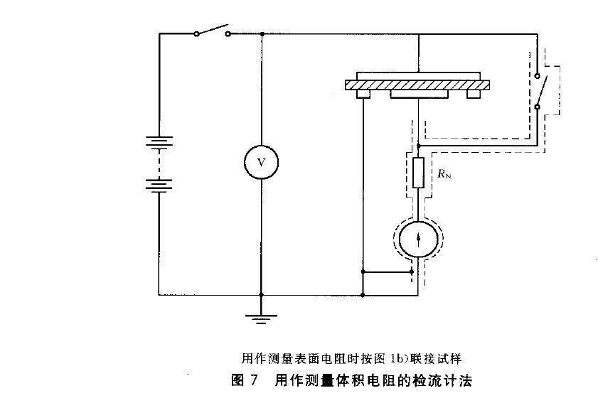 固体绝缘材料体积电阻率和表面电阻率试验方法